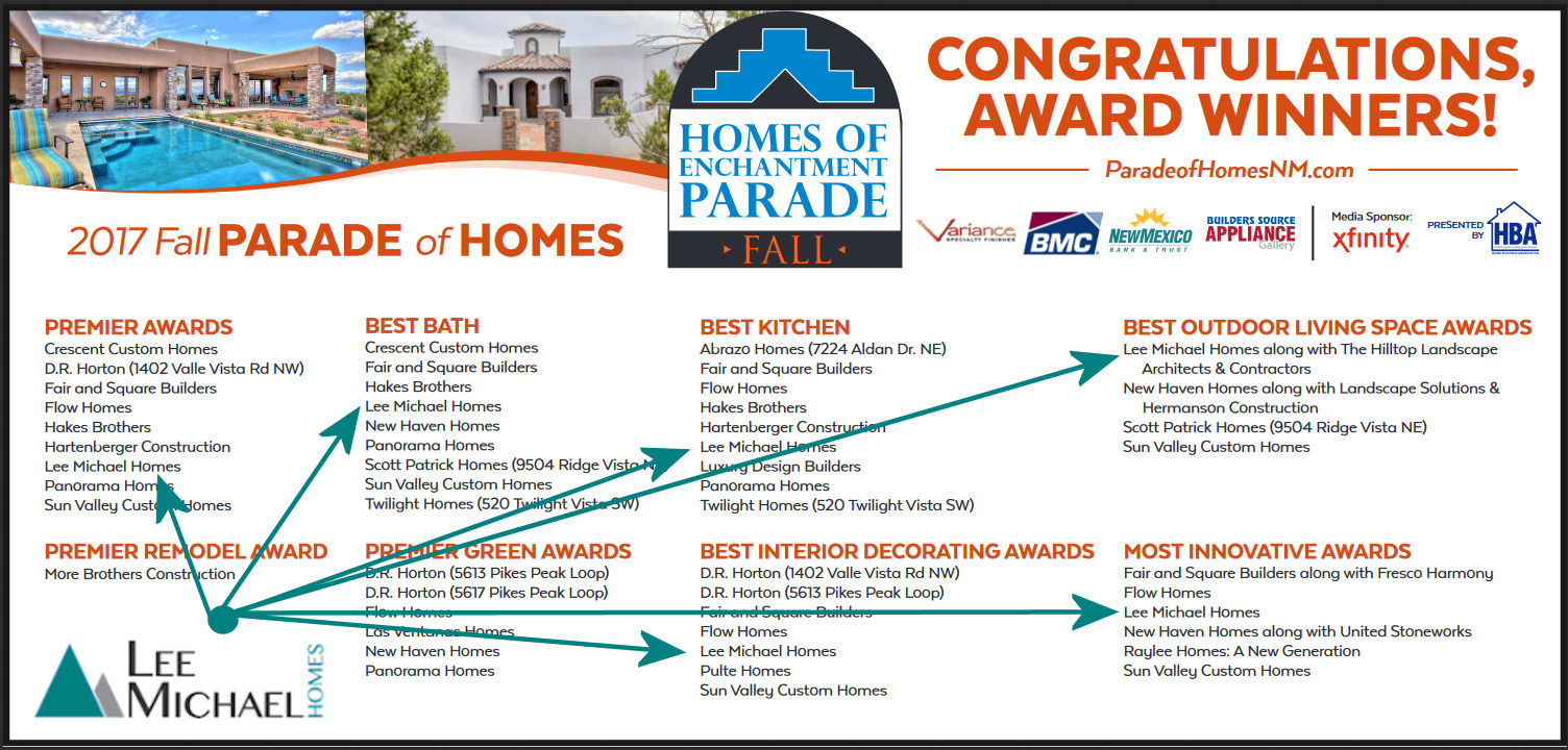parade of homes albuquerque award winners